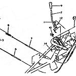 Main clutch control lever