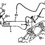 Steering clutch handle